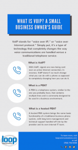 small business guide to voip