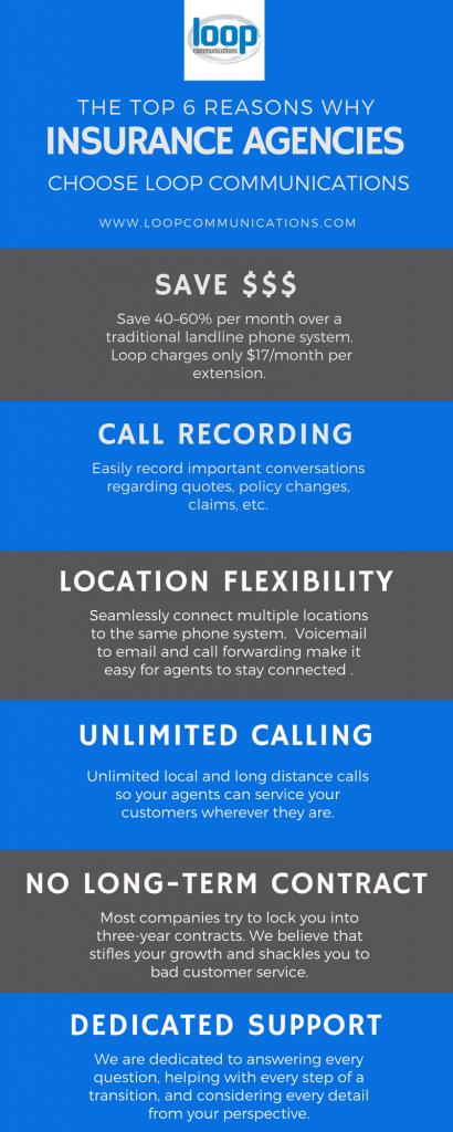 insurance agencies choose Loop